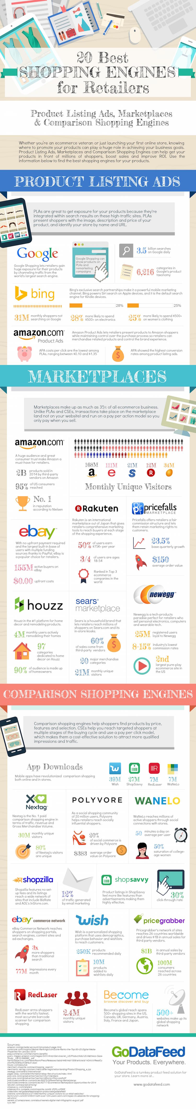 comparison shopping search engines
