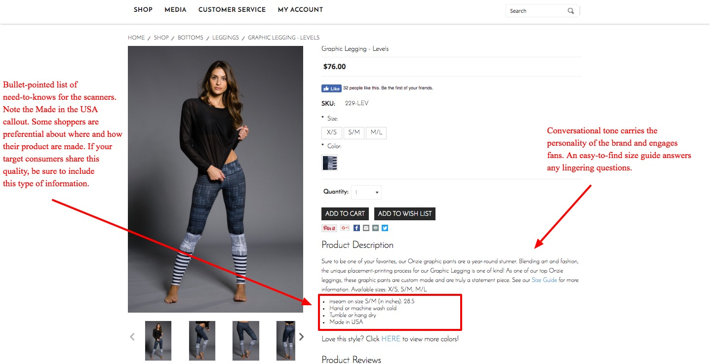 How to write product descriptions that sell examples for Good sites to shop online