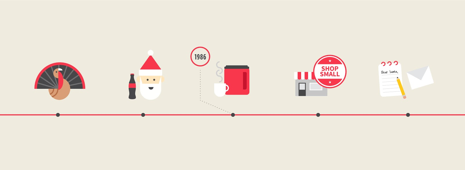 150 Years of the Best Holiday Marketing Campaigns [26 Examples]