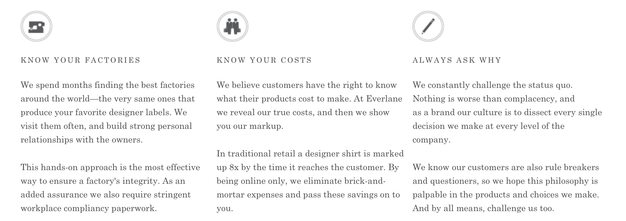 value based ecommerce pricing