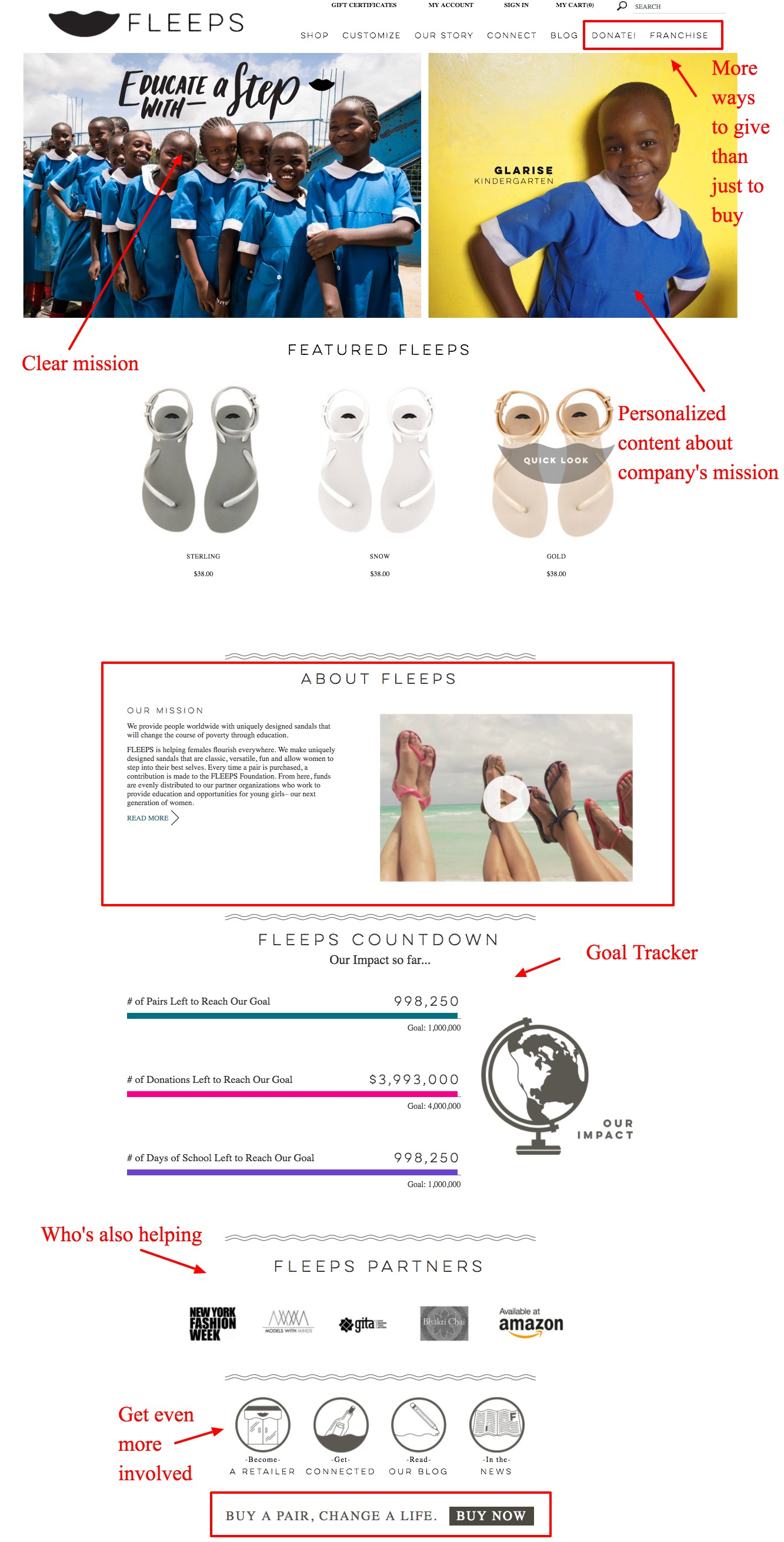 f7f599c8d Ecommerce Branding: 11 Strategies To Build Your Brand [+ examples]