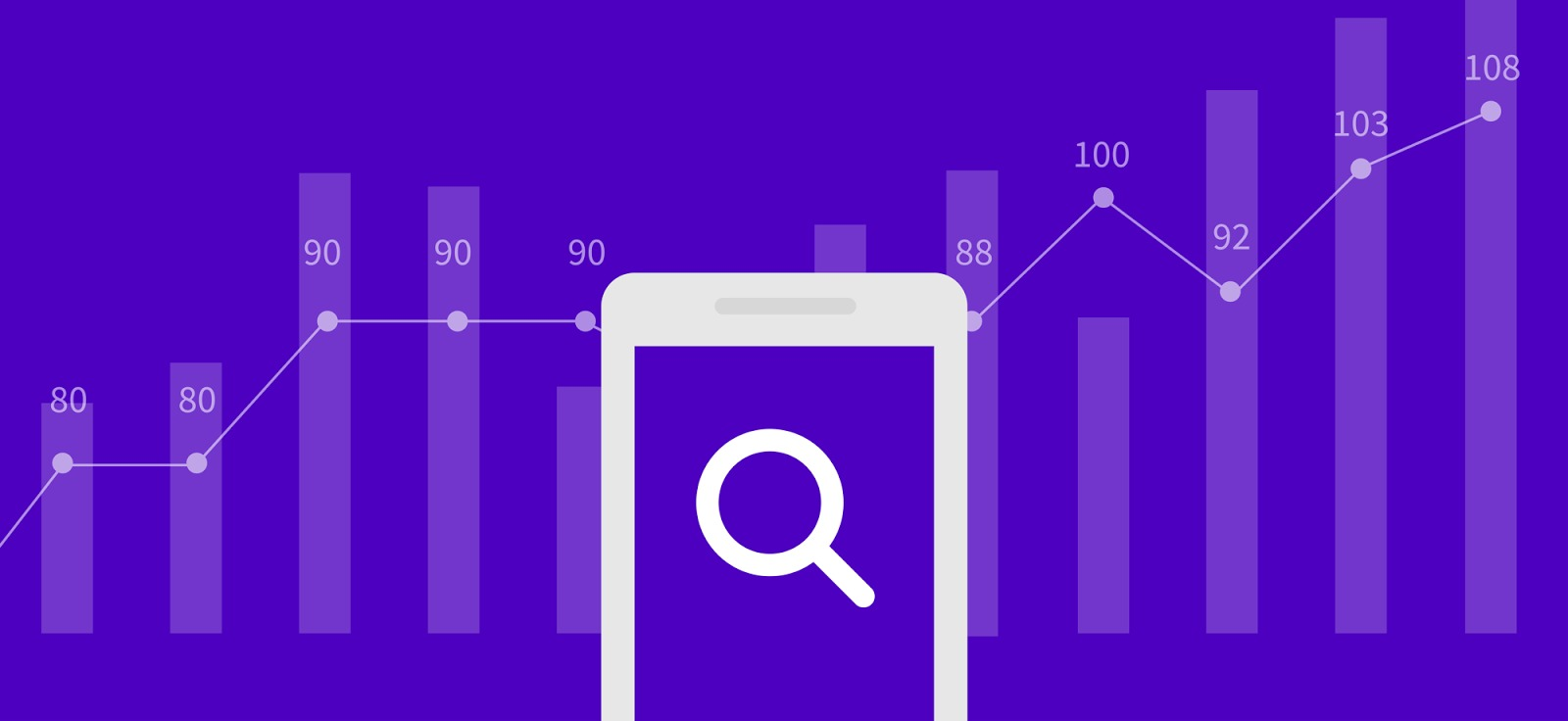 Mobile Commerce 101: M-Commerce Trends + Stats (Updated ...