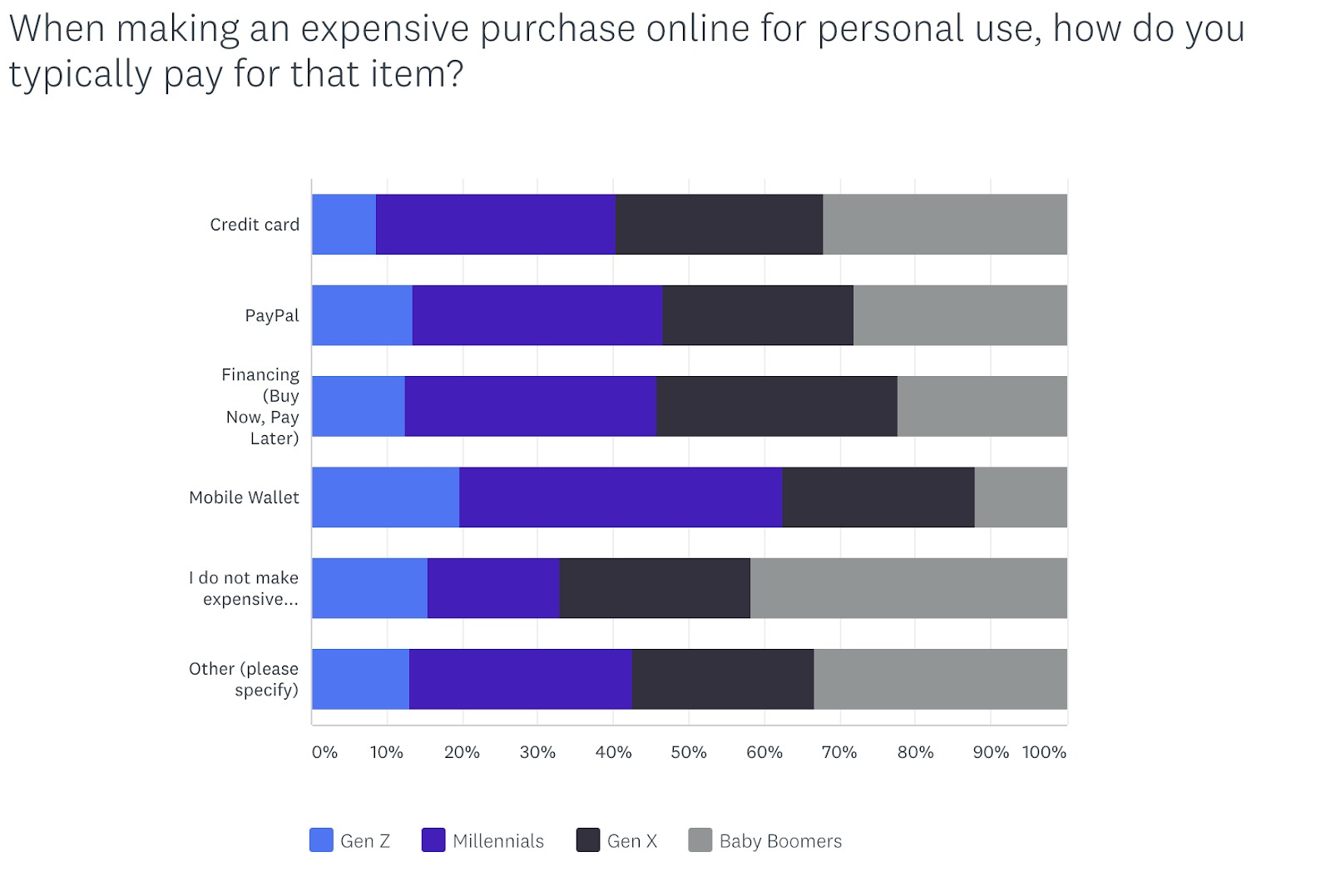Omni-Channel Retail Is The Future of Commerce (2019 Data + Trends)
