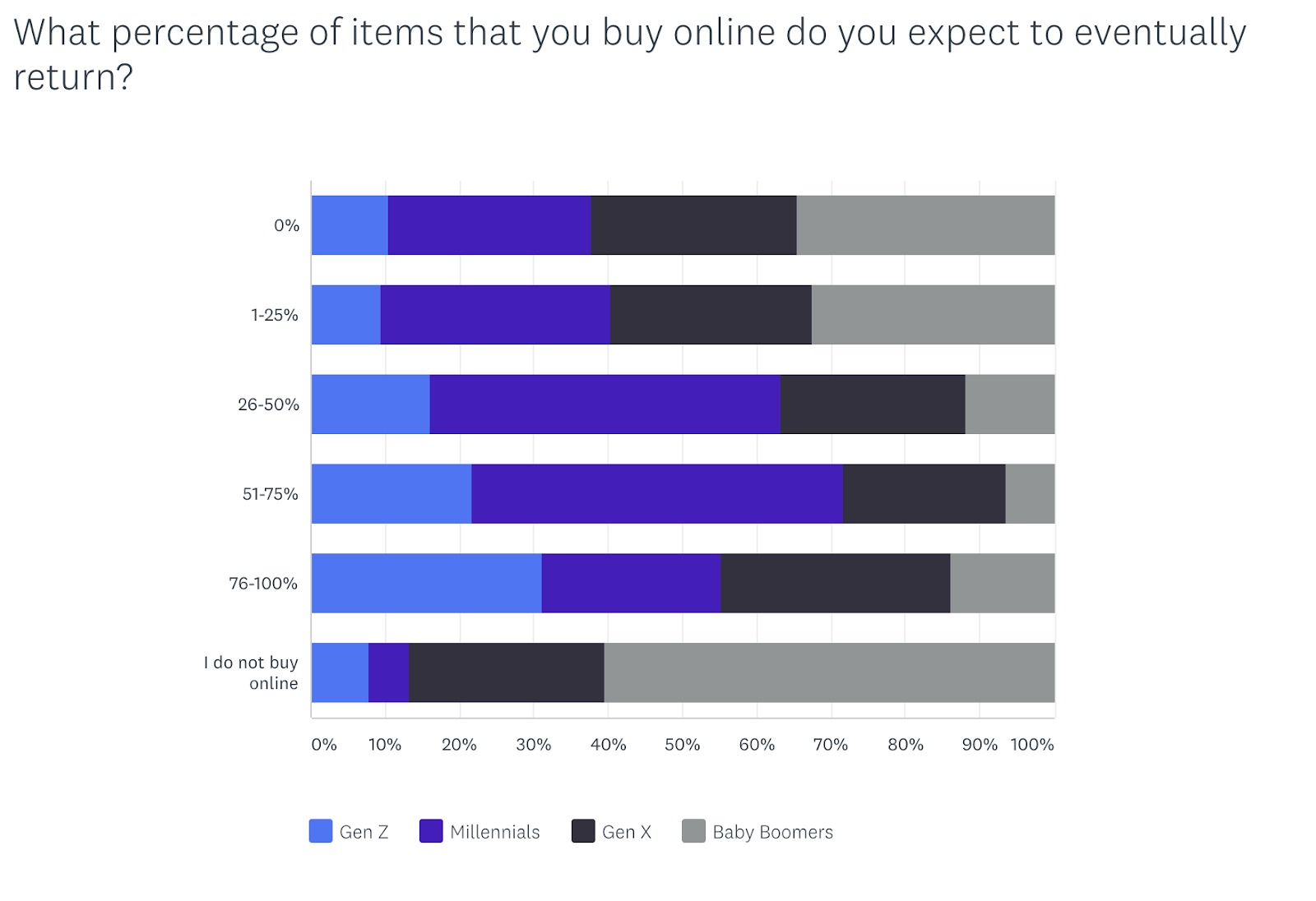 511dde6e5a6 Omni-Channel Retail Is The Future of Commerce (2019 Data + Trends)