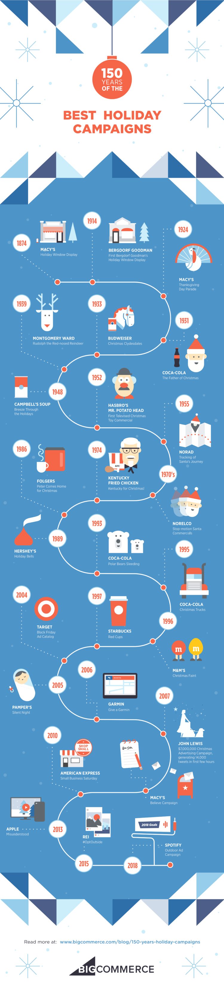 150 Years Best Holiday Campaigns Infographic