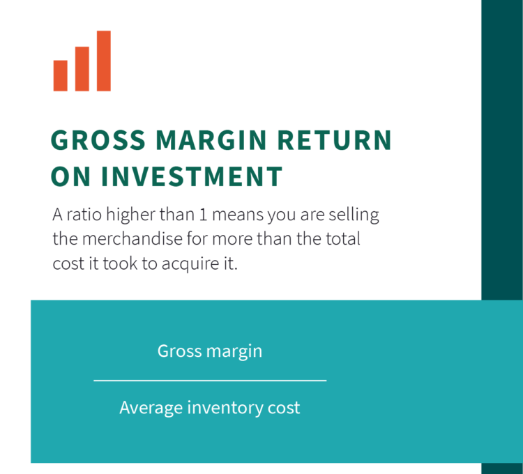 amazon seller fees costs analytics gross margin return