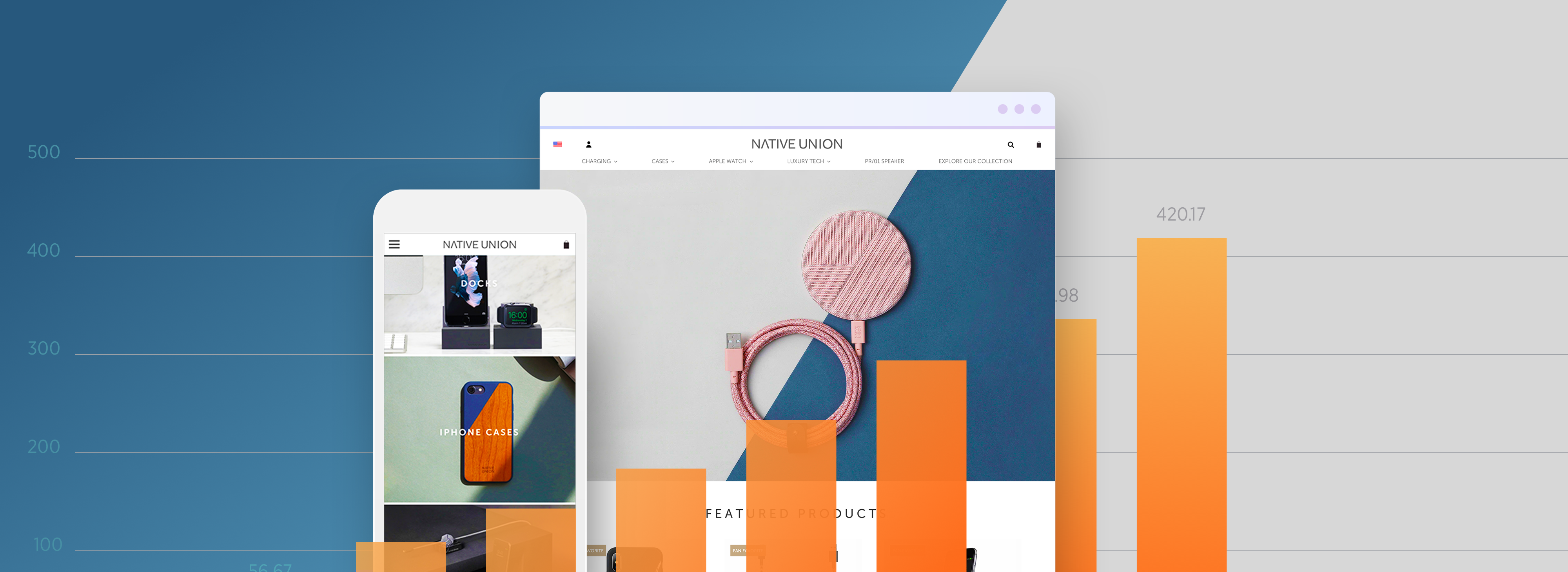 Ecommerce Trends in 2019 (+147 Statistics About Online Shopping)