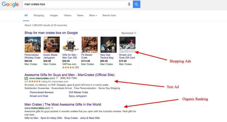 google shopping ads on serps