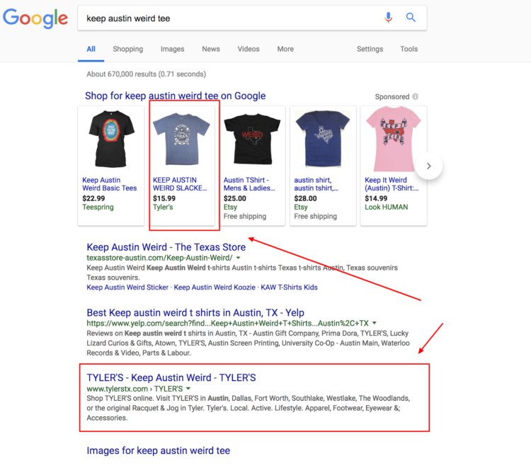 google shopping ads above search results
