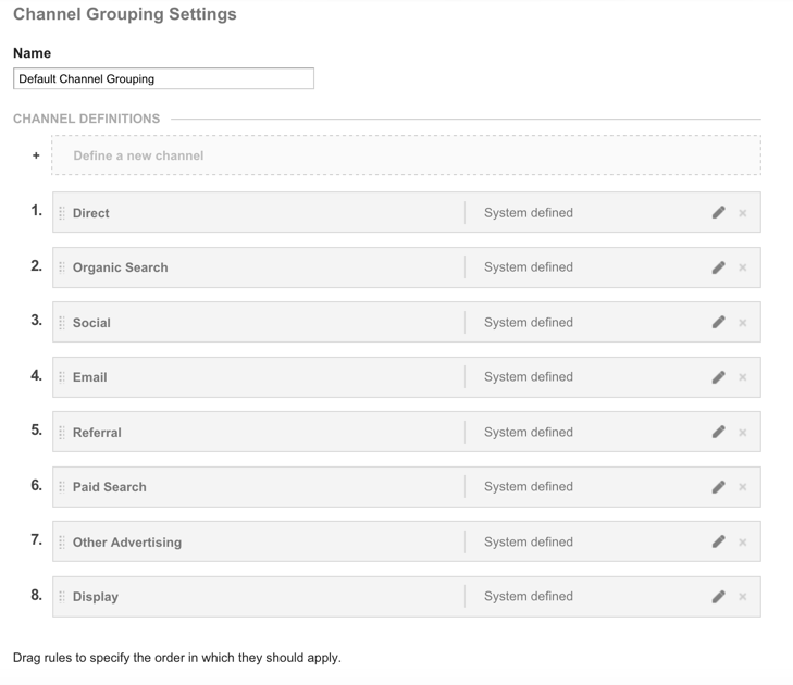 default channel groupings