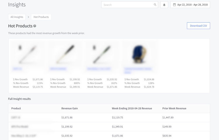 BigCommerce Product Insights Report