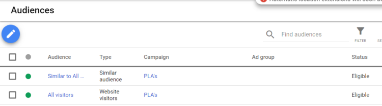 google shopping campaign tips audiences