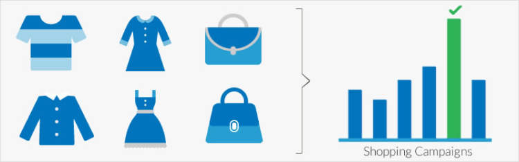 google shopping campaign tips first shopping campaign setup
