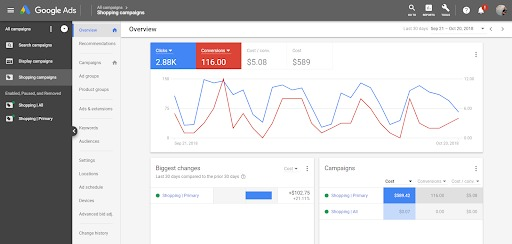 google shopping campaign tips reporting