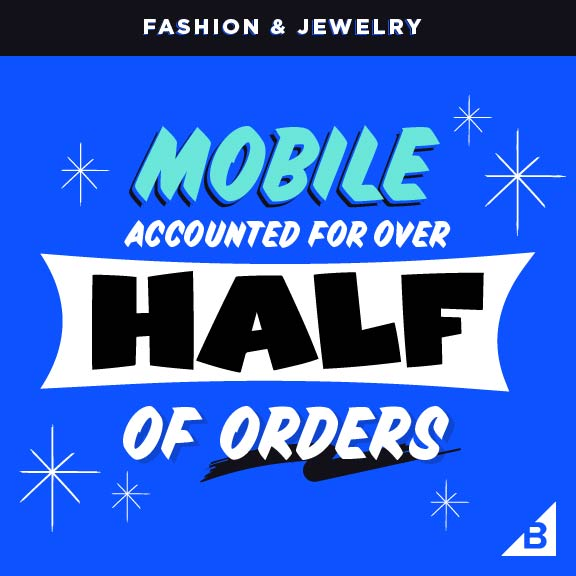 Cyber Week 2019: Over half of Fashion & Jewelry orders purchased via mobile devices.
