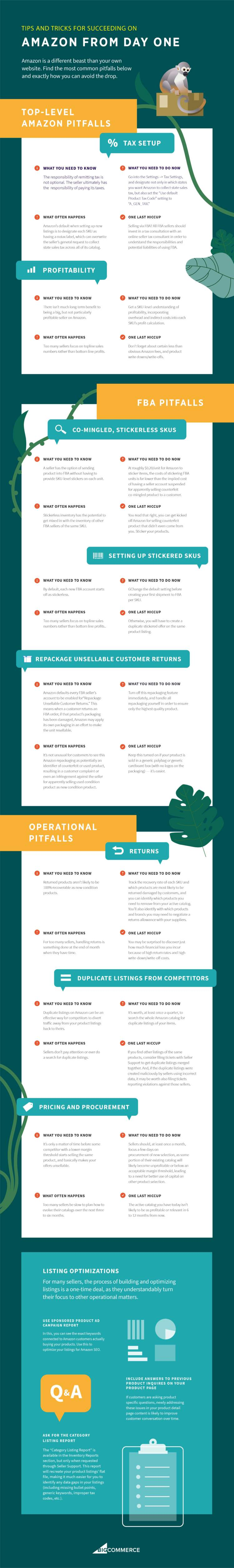 amazon selling pitfalls problems infographic