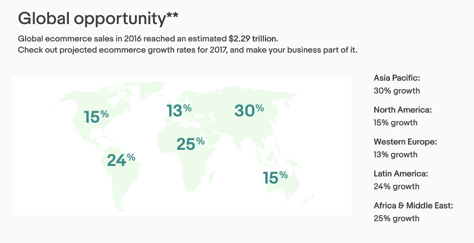 Global Opportunity with Ebay