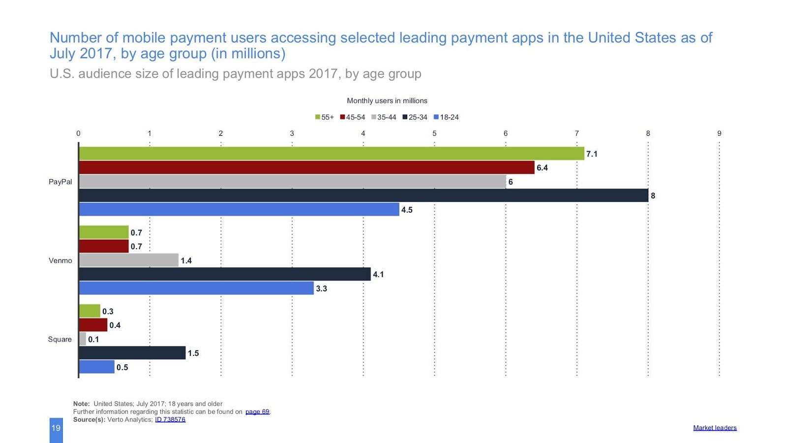 payment apps